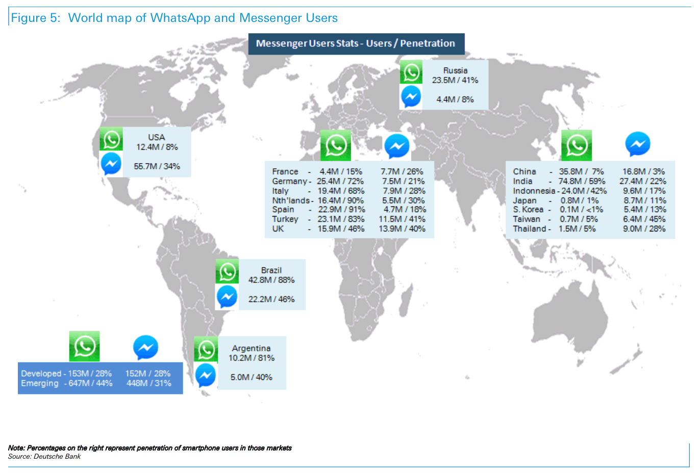 How Popular Is WhatsApp Around the World? ܍ Download
