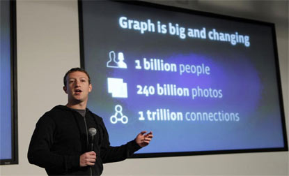 http://static.financialexpress.com/pic/uploadedImages/mediumImages/M_Id_462157_Mark_Zuckerberg.jpg