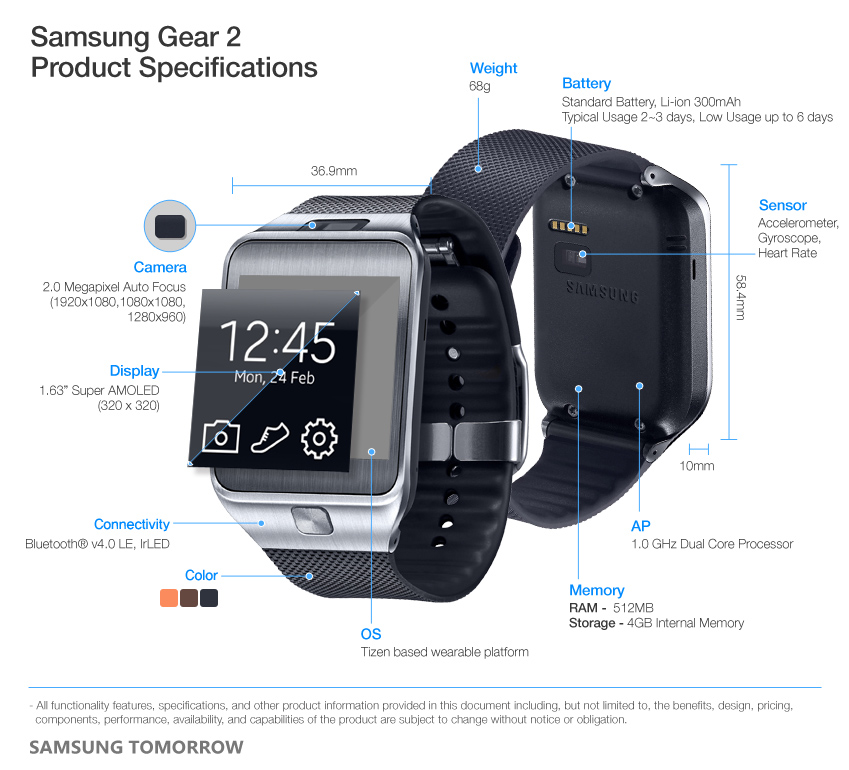 Samsung-Gear-2-Specifications