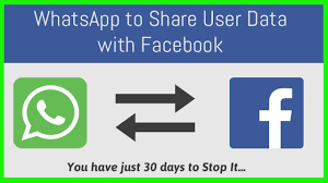 share number with facebook