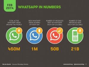 whatsapp25