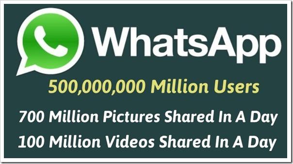 http://trak.in/wp-content/uploads/2014/04/Whatsapp-messages-002.jpg