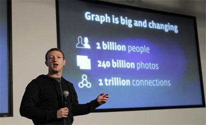 http://static.financialexpress.com/pic/uploadedImages/mediumImages/M_Id_462157_Mark_Zuckerberg.jpg